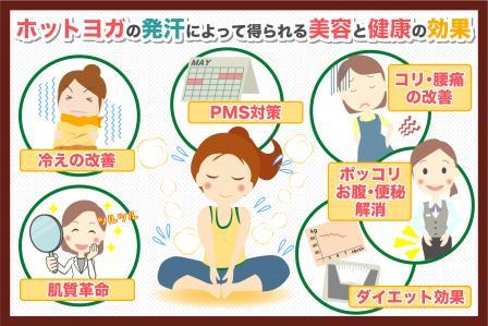 ホットヨガの発汗によって得られる美容と健康の効果